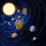 Système solaire illustration de vecteur