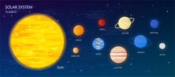 Système solaire avec des orbites du soleil et planètes sur l'illustration plate de vecteur de fond bleu-foncé Photographie stock