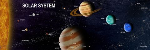 Système solaire avec des planètes, des lunes et des asteroïdes illustration de vecteur