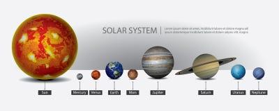 Système solaire de nos planètes illustration de vecteur