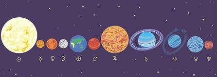 Système solaire de planètes dans l'ordre Illustration Libre de Droits