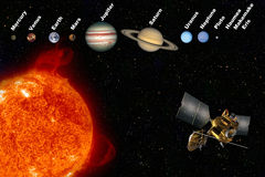 Système solaire - les planètes - éducation illustration stock