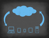 System cloud-computing drawn on blackboard. Stock Photo