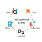 System Development Life Cycle Stock Photography
