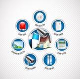 System för hem- säkerhet