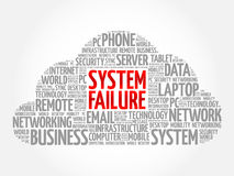 System Failure word cloud vector illustration