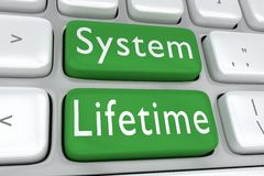 System Lifetime concept. 3D illustration of computer keyboard with the script System Lifetime on two adjacent green buttons Royalty Free Stock Image