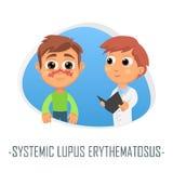 System- lupus erythematosusläkarundersökningbegrepp Vektor Illustratio Royaltyfri Fotografi