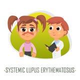System- lupus erythematosusläkarundersökningbegrepp Vektor Illustratio Royaltyfria Bilder