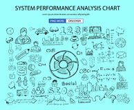 System Performance Analisys concept wih Doodle design style Stock Photo