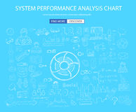 System Performance Analysis concept with Doodle design style. Online solution, social media campain, creative ideas,Modern style illustration for web banners Royalty Free Stock Photos