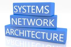 System sieci architektura Obrazy Stock