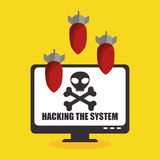 System threats concept icons Royalty Free Stock Image