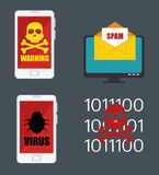 System threats concept icons Royalty Free Stock Images