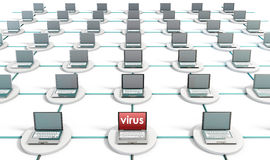 System Virus Stock Photos