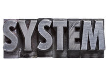 System word in metal type Stock Photos