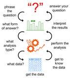 Systematische Datenanalyse lizenzfreie abbildung