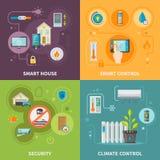 Systeme der Steuerung im intelligenten Haus lizenzfreie abbildung