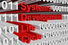 Systems development life cycle Stock Images