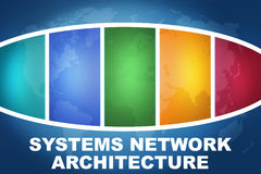 Systems Network Architecture Fotos de archivo