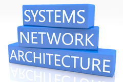 Systems Network Architecture Stock Images