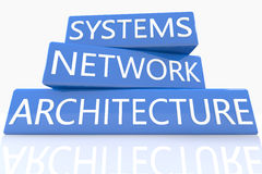 Systems Network Architecture Royalty Free Stock Images