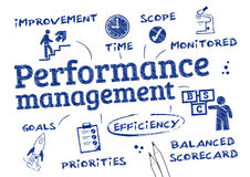 Systemy zarządzania wydajnością ilustracji