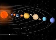 Système solaire Image stock