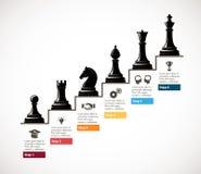 Szachy - Biznesowa wzrostowa strategia ilustracji