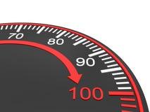 szalkowy szybkościomierz Fotografia Stock