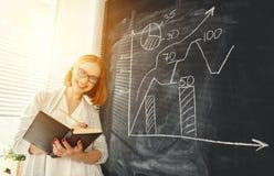 Szczęśliwa bizneswoman kobieta przy zarządem szkoły z rozkładu planowaniem zdjęcie royalty free