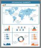 Szczegółowi infographic elementy ustawiający z światowej mapy grafika i ch Zdjęcia Royalty Free