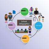 Szkoła i ludzie infographics, pojęcie uczeń, rodzic i nauczyciel, Łączymy Obrazy Stock