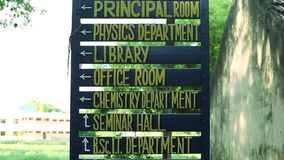 Szkoła wyższa kierunek i znak deska zbiory