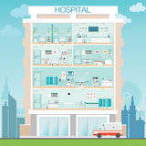 Szpitalna budynek powierzchowność z Medycznym szpitalnym operaci operati ilustracji