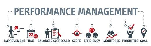 Sztandaru systemy zarządzania wydajnością wektoru ilustracja royalty ilustracja
