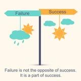 Szyldowi pokazuje kierunki sukces niepowodzenie i ilustracji