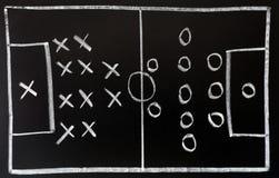 Táctica de la formación del fútbol Imágenes de archivo libres de regalías