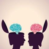 Tänkande begrepp-människa huvud med hjärnan Arkivfoto