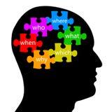 Tänkande hjärnfrågebegrepp Royaltyfria Bilder