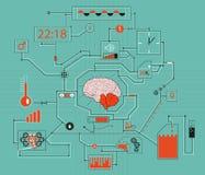 Tänkande process av begreppet för mänsklig hjärna Royaltyfri Foto
