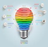 Tänkande timeline för affär Lightbulb med symboler Royaltyfri Foto