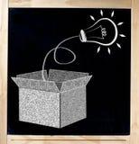Tänkande ut ur boxas på den svart tavlan Arkivbilder