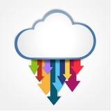 Téléchargement de nuage de Digital Photos libres de droits
