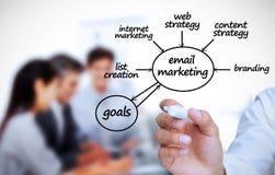 Términos del e-márketing de la escritura del hombre de negocios Imagen de archivo libre de regalías