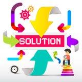 Título de la solución con las flechas de papel coloridas libre illustration