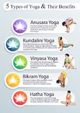 5 Tуpes из йоги & их преимуществ Стоковое фото RF