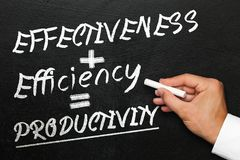 stock image of  blackboard with text effectiveness, efficiency and productivity