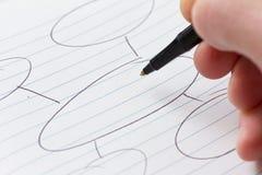 stock image of  brainstorm