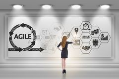 stock image of  the businesswoman in agile software development concept